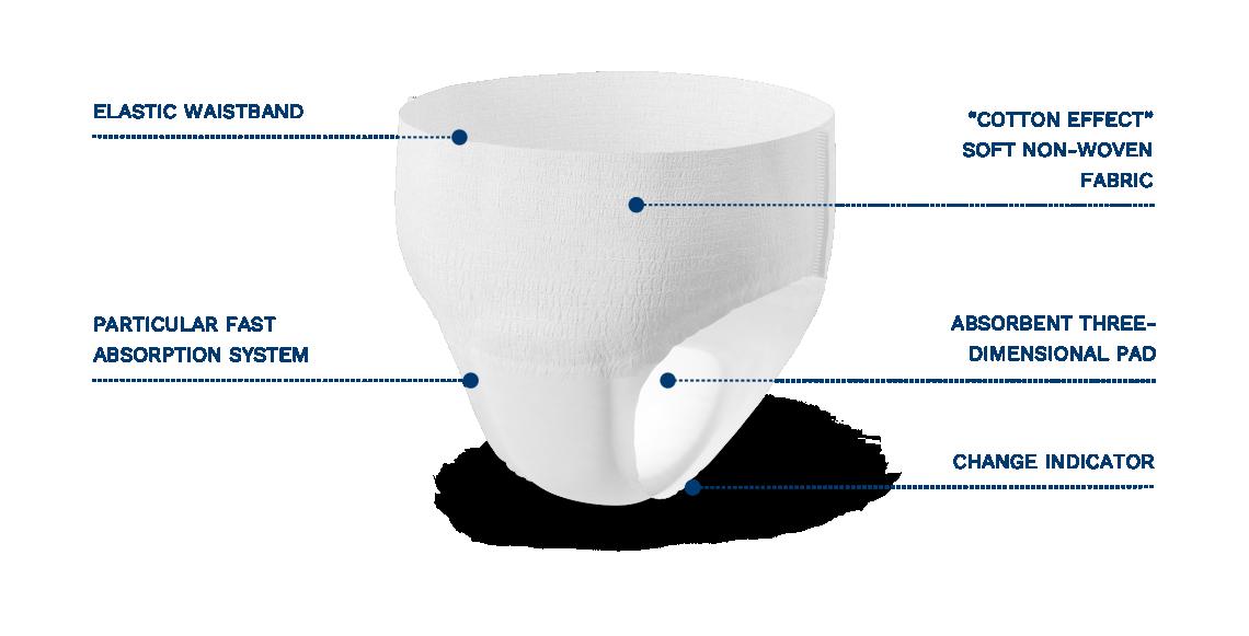 caratteristiche del prodotto